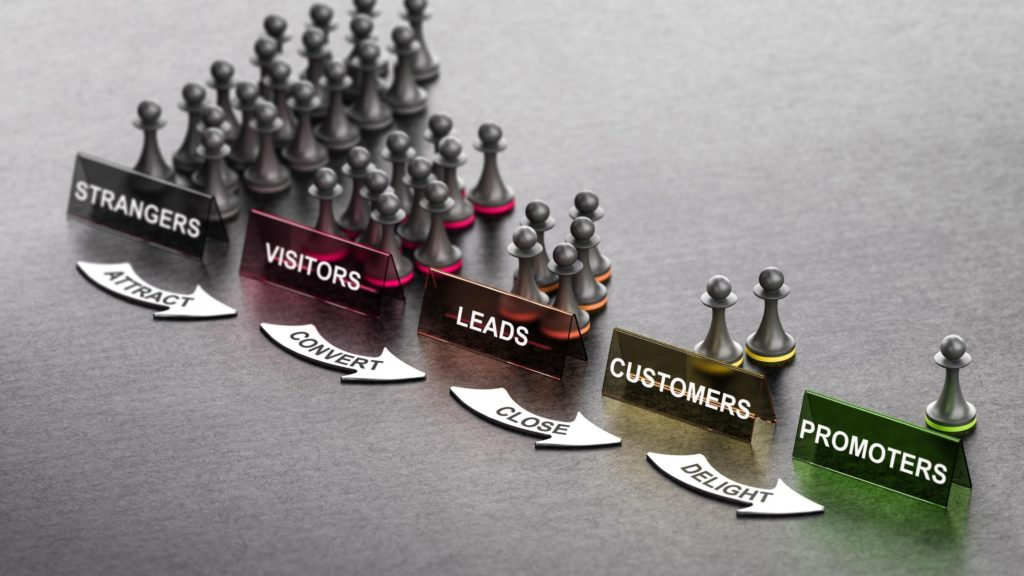 attract and generate leads for business